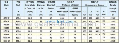 High quality 420 428 428H 415 415H 520 530 motorcycle chain