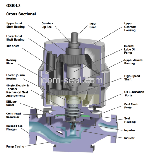 API610 vertical high speed centrifugal pump