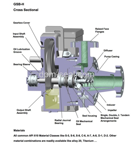 API610 horizontal single stage high speed centrifugal pump