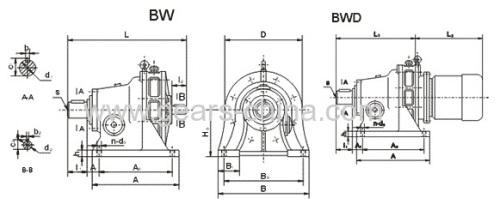 Cyclo Drive Reducer(BWED TYPE) / Cycloidal Gear Reducers
