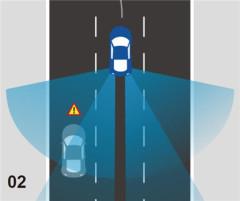 Automotive Radar Series solutions of ADAS for OEMs