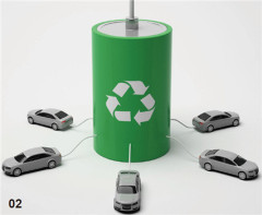New Energy Vehicle Thermal Management System