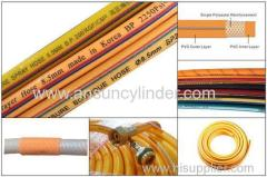 2017 New Style Gas Pipe With High Quality For Kenya