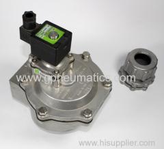 Thread pulse solenoid valve