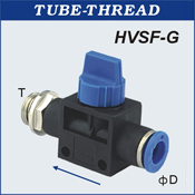 Tube-Thread
