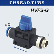 Thread-Tube