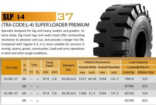 L-4 Loader tyres 50/80-57 52/80-57