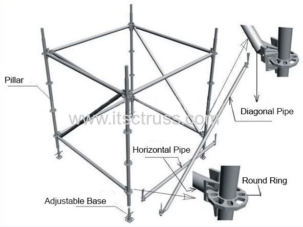 Scaffolding Parts And Terms : Steel scaffolding truss structure for line array speakers
