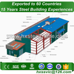steel garage workshop and steel structure warehouse multi-functional