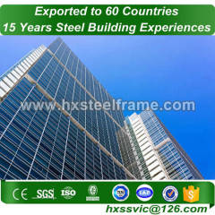 steel buildings residential and commercial steel framed buildings sale to Laos