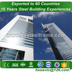 welded H section and Heavy Steel Frame Fabrication sale to Phnom Penh