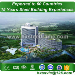 cladding steel frame building and steel building kits wide-span
