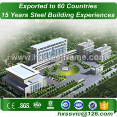 innovative steel buildings and prefab metal buildings with European material