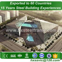 steel shop buildings by light steel frame steel structure to Eritrea market