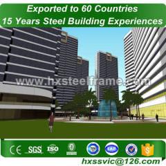 metalic buildings made of steel frame bh cost-saving installed in Ankara
