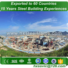 industrial frames building and industrial metal fabrication anti-corrosion