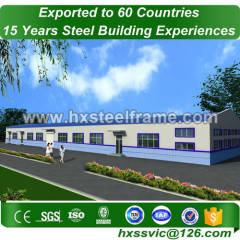 farm equipment storage buildings and prefab agricultural buildings wide-span