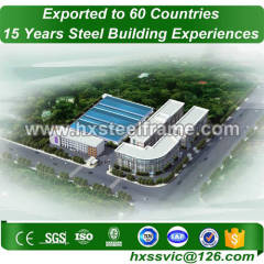 Primary structure formed 25x50 metal building best-selling provide to Nigeria