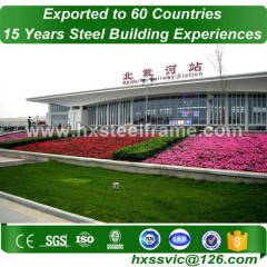 prefabricated modular buildings and steel building packages wind-resistance