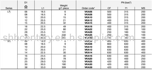 9C/9D VKA Metric Female 24 Cone Plug tap Hydraulic Hose Adapter