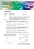 Polyvinylpyrrolidone 9003-39-8 Polyvinylpyrrolidone 9003-39-8