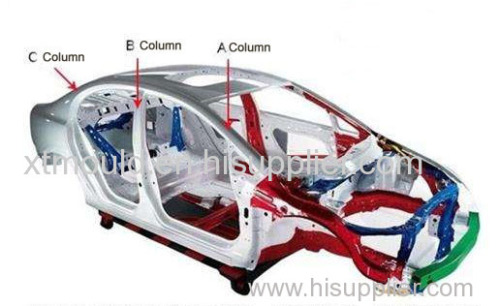 The B Column Injection Mould