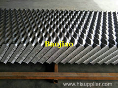Anping County Baojiao Wire Mesh Products Co.,Ltd