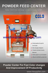 automatic powder coating application systems