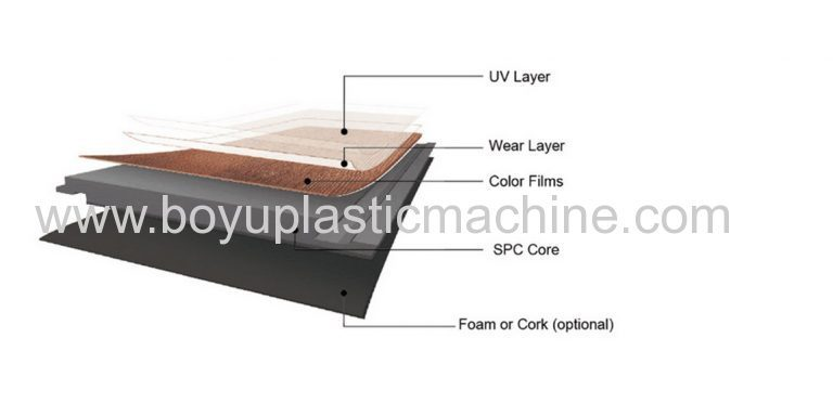Differences Between LVT And SPC Production Line