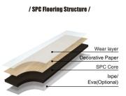 SPC Floor Project