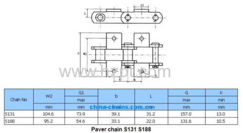 Paving Machine Accessories Paver Chain RMC15125 RMC15128 S131 For Construction Industry