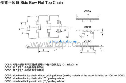 Side Bow Flat Top Chain CC13SA CC13SB CC13SC For Food and Glass Industry