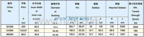 Conveyor Chain 5212M 0150M 9835M for Mine Machinery