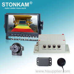 STONKAM Radar Detection System