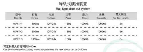 Rail type slide out system