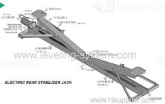 Electric Rear Stabilizer Jack with motor and switch