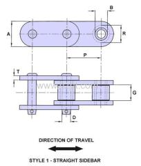 Rotary Drive Chain EXS2065 3012 2512 3514 4015A 5020 5022 E1605 5524 For Heavy Duty Conveyors