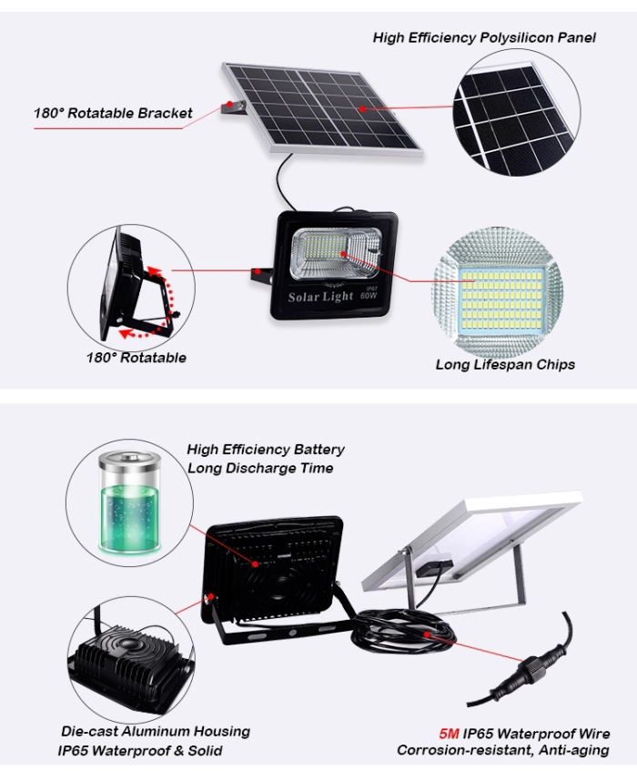 10w solar led flood light manufacturers and suppliers in china