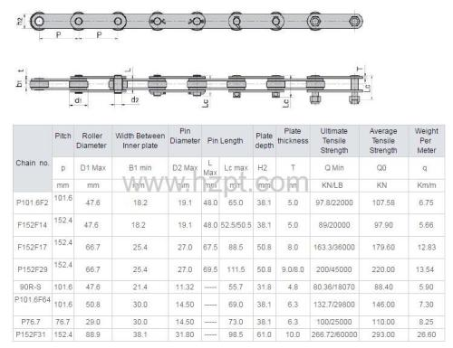 High efficiency Palm Oil Mill Chain P101.6F2/F152F14/F152F17 For Palm Oil Industry