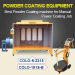 Powder Coating Equipment Packages