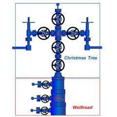 API-6A Christmas Tree Xmas Tree Wellhead Assembly