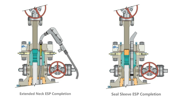 ESP Wellhead Assembly & Christmas Tree Manufacturers And