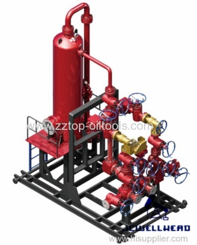 Wellhead Standpipe Manifolds for offshore drilling rig