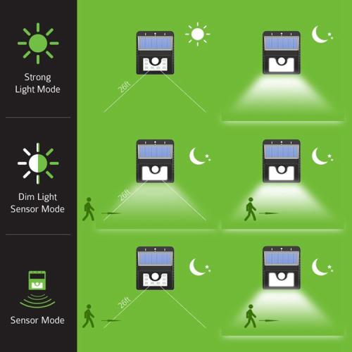 8LED Solar Power PIR motion sensor light