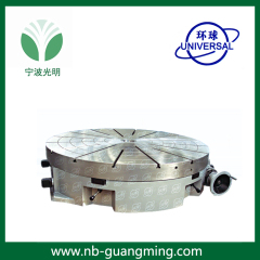 TS A SERIES ROTARY TABLE