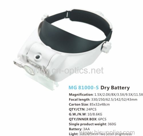 HELMET MANGNIFIER SERIES(HIGH-POWER LED)LATEST MODEL