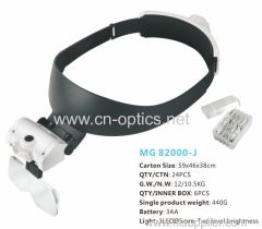 HELMET MAGNIFIER SERIES(HIGH-POWER LED)LATEST MODEL