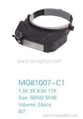 HELMET MAGNIFIER SERIES LED