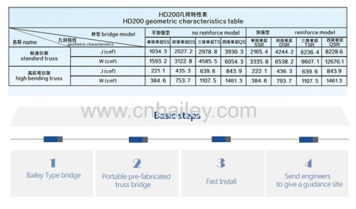 manufacture Cheap portable bridge double lane transom