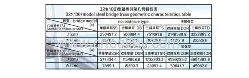 steel bridge portable steel bridge